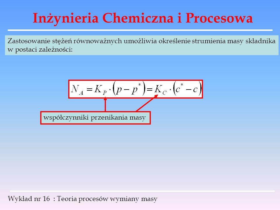 Inżynieria Chemiczna i Procesowa Wykład nr 16 : Teoria procesów wymiany masy Zastosowanie stężeń równoważnych umożliwia określenie strumienia masy skł