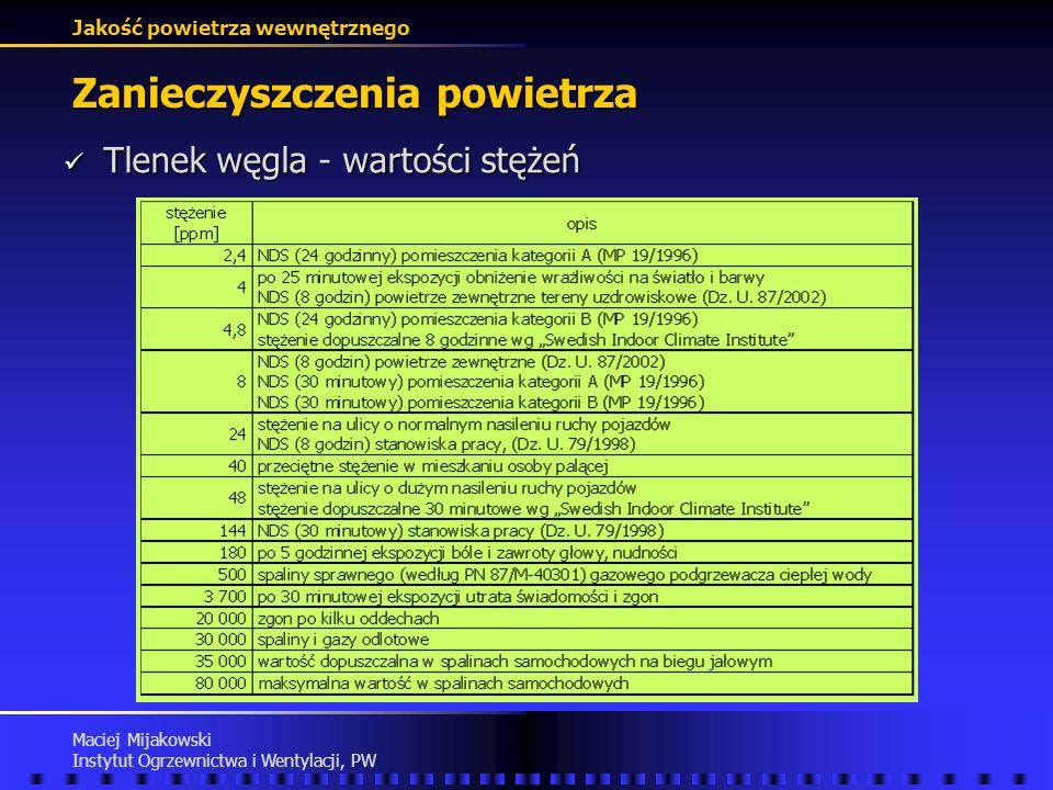 Jakość powietrza wewnętrznego Maciej Mijakowski Instytut Ogrzewnictwa i Wentylacji, PW Zanieczyszczenia powietrza Tlenek węgla - zatrucia, zaczadzenia