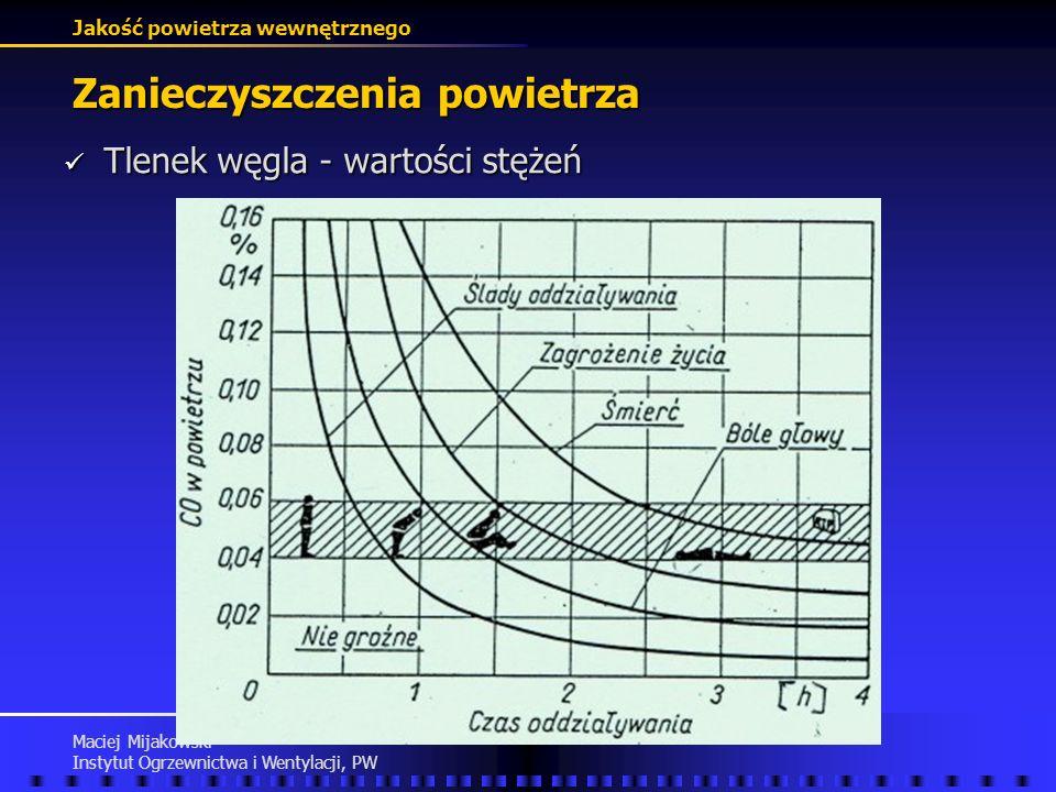 Jakość powietrza wewnętrznego Maciej Mijakowski Instytut Ogrzewnictwa i Wentylacji, PW Zanieczyszczenia powietrza Tlenek węgla - wartości stężeń Tlene