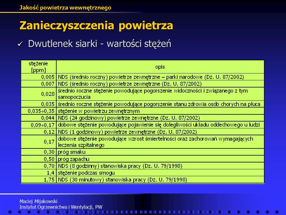 Jakość powietrza wewnętrznego Maciej Mijakowski Instytut Ogrzewnictwa i Wentylacji, PW Zanieczyszczenia powietrza Dwutlenek siarki - działanie c.d. Dw