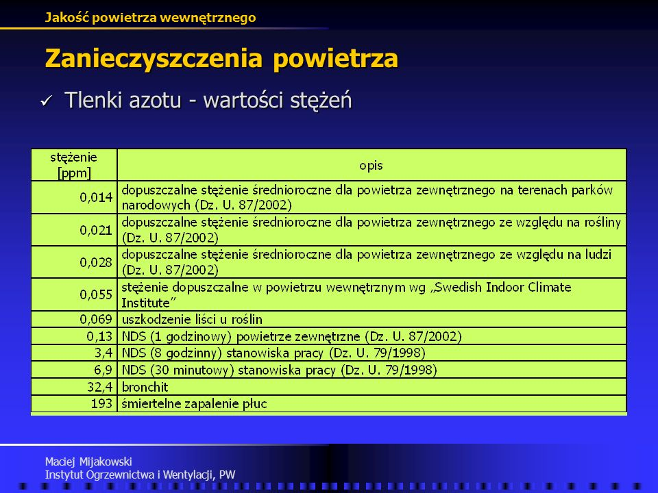 Jakość powietrza wewnętrznego Maciej Mijakowski Instytut Ogrzewnictwa i Wentylacji, PW Zanieczyszczenia powietrza Tlenki azotu - działanie Tlenki azot