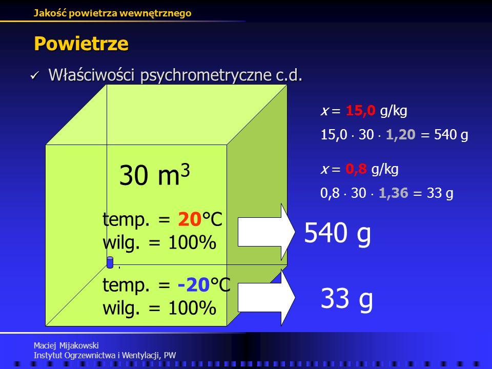 Jakość powietrza wewnętrznego Maciej Mijakowski Instytut Ogrzewnictwa i Wentylacji, PW Powietrze Właściwości psychrometryczne c.d.