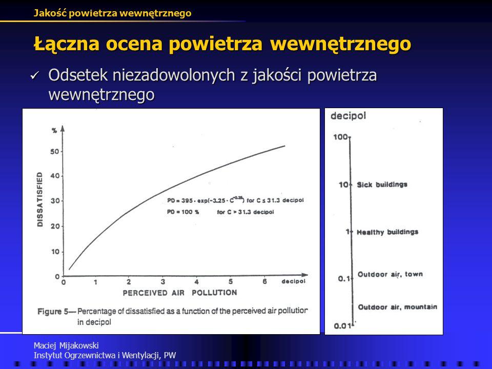 Jakość powietrza wewnętrznego Maciej Mijakowski Instytut Ogrzewnictwa i Wentylacji, PW Łączna ocena powietrza wewnętrznego Intensywność emisji zaniecz