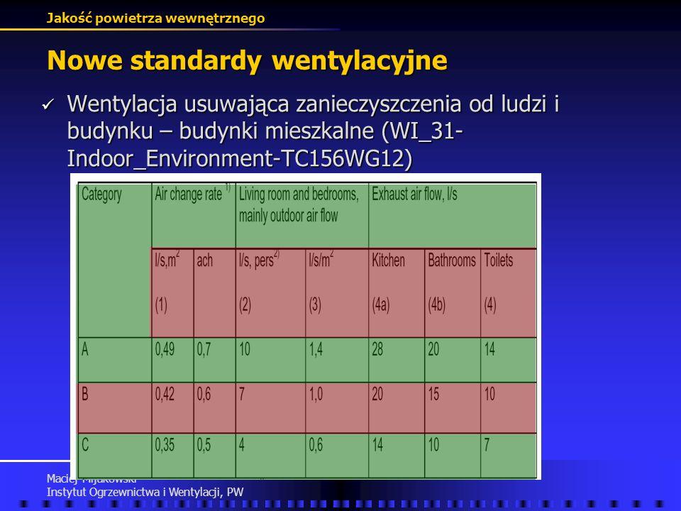 Jakość powietrza wewnętrznego Maciej Mijakowski Instytut Ogrzewnictwa i Wentylacji, PW Skutki złej jakości powietrza Legionelloza - zapobieganie Legio
