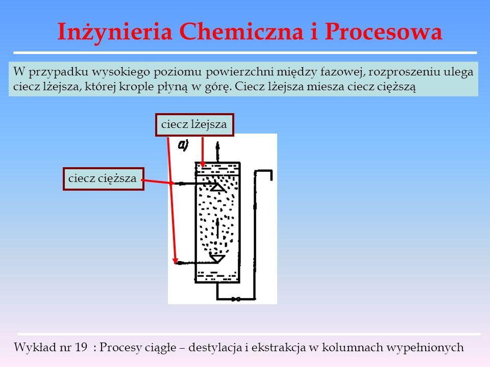 Inżynieria Chemiczna i Procesowa Wykład nr 19 : Procesy ciągłe – destylacja i ekstrakcja w kolumnach wypełnionych W przypadku wysokiego poziomu powier