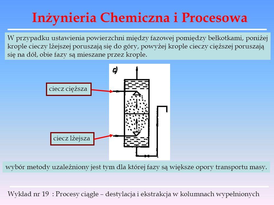 Inżynieria Chemiczna i Procesowa Wykład nr 19 : Procesy ciągłe – destylacja i ekstrakcja w kolumnach wypełnionych ciecz lżejsza ciecz cięższa W przypa