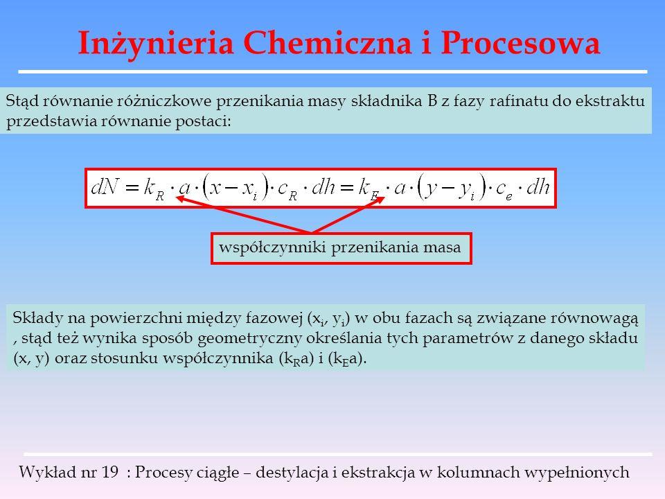 Inżynieria Chemiczna i Procesowa Wykład nr 19 : Procesy ciągłe – destylacja i ekstrakcja w kolumnach wypełnionych Stąd równanie różniczkowe przenikani