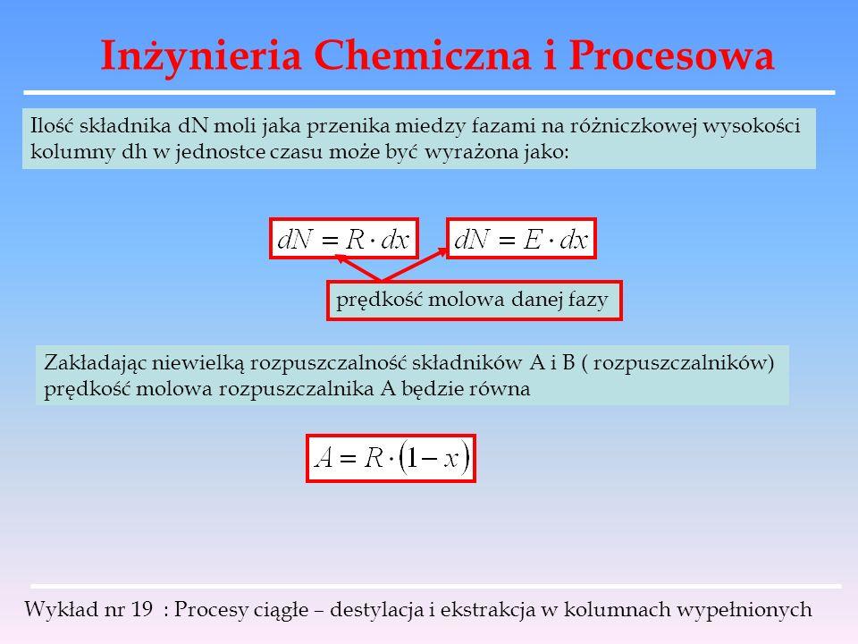 Inżynieria Chemiczna i Procesowa Wykład nr 19 : Procesy ciągłe – destylacja i ekstrakcja w kolumnach wypełnionych Ilość składnika dN moli jaka przenik