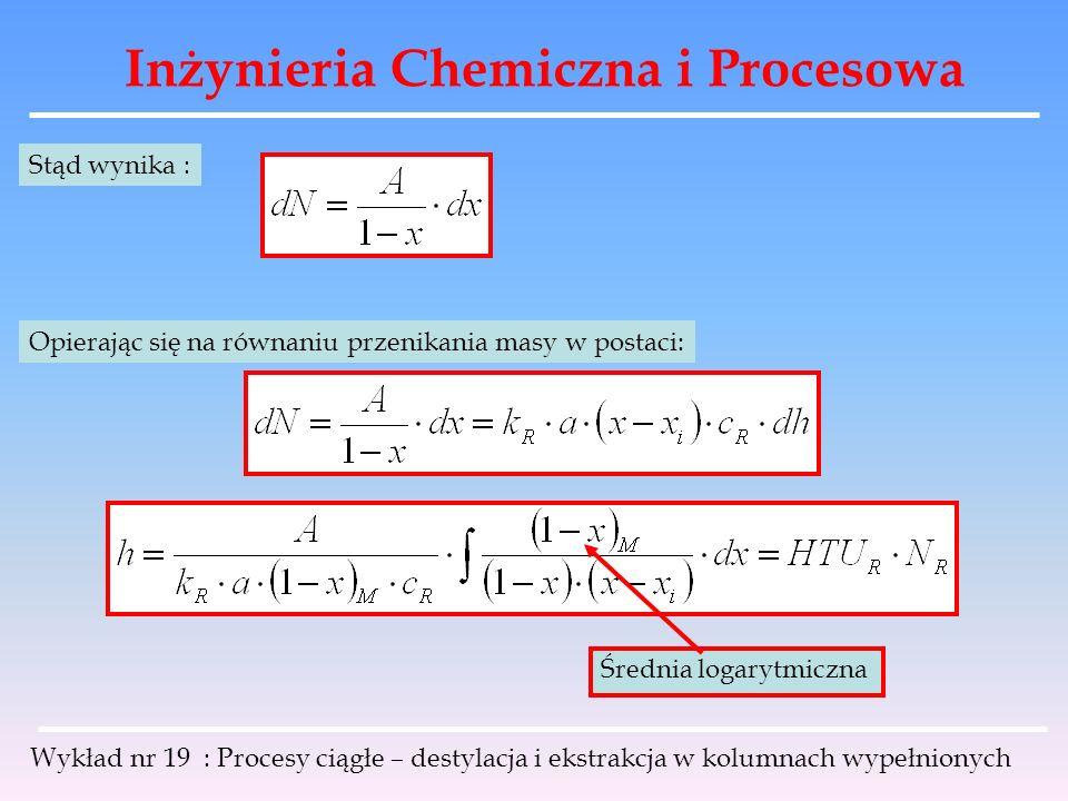 Inżynieria Chemiczna i Procesowa Wykład nr 19 : Procesy ciągłe – destylacja i ekstrakcja w kolumnach wypełnionych Stąd wynika : Opierając się na równa