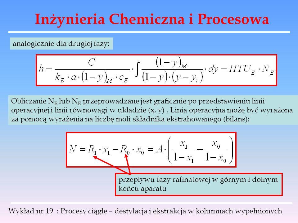 Inżynieria Chemiczna i Procesowa Wykład nr 19 : Procesy ciągłe – destylacja i ekstrakcja w kolumnach wypełnionych analogicznie dla drugiej fazy: Oblic