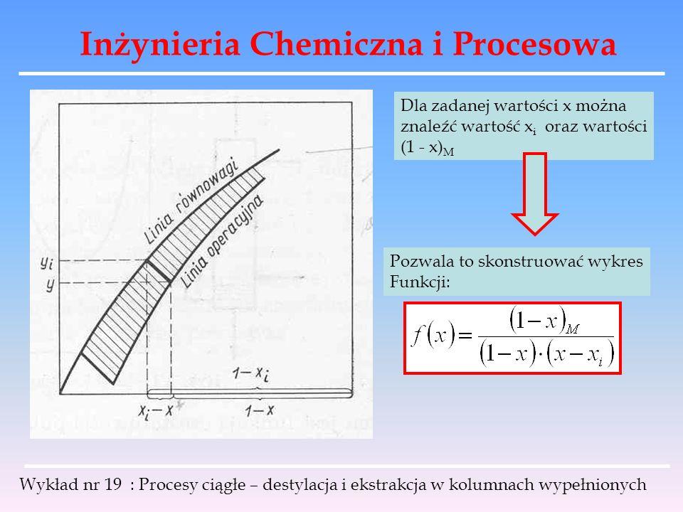 Inżynieria Chemiczna i Procesowa Wykład nr 19 : Procesy ciągłe – destylacja i ekstrakcja w kolumnach wypełnionych Dla zadanej wartości x można znaleźć