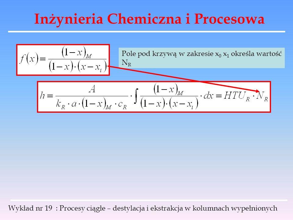 Inżynieria Chemiczna i Procesowa Wykład nr 19 : Procesy ciągłe – destylacja i ekstrakcja w kolumnach wypełnionych Pole pod krzywą w zakresie x 0 x 1 o