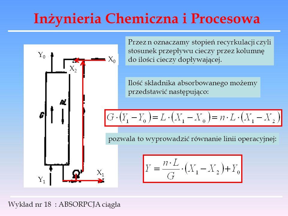 Inżynieria Chemiczna i Procesowa Wykład nr 18 : ABSORPCJA ciągła X2X2 X1X1 X0X0 Y0Y0 Y1Y1 Przez n oznaczamy stopień recyrkulacji czyli stosunek przepł