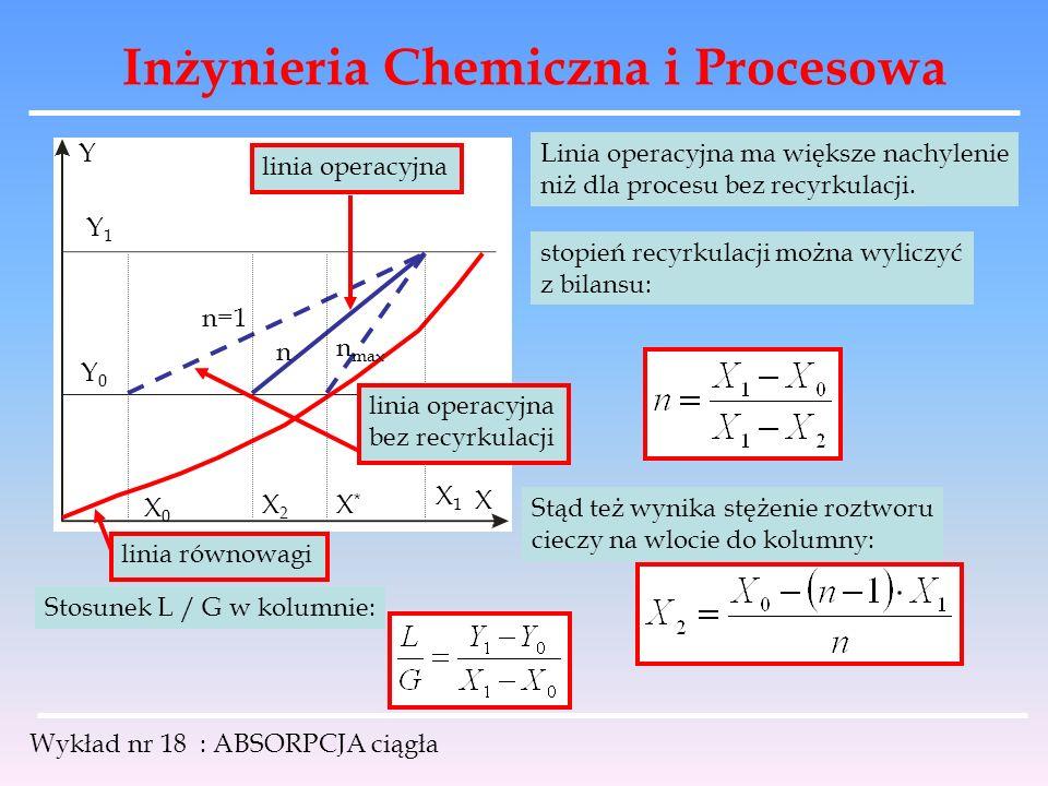 Inżynieria Chemiczna i Procesowa Wykład nr 18 : ABSORPCJA ciągła X Y Y1Y1 Y0Y0 X0X0 X1X1 linia równowagi linia operacyjna n=1 n n max X2X2 X*X* Linia