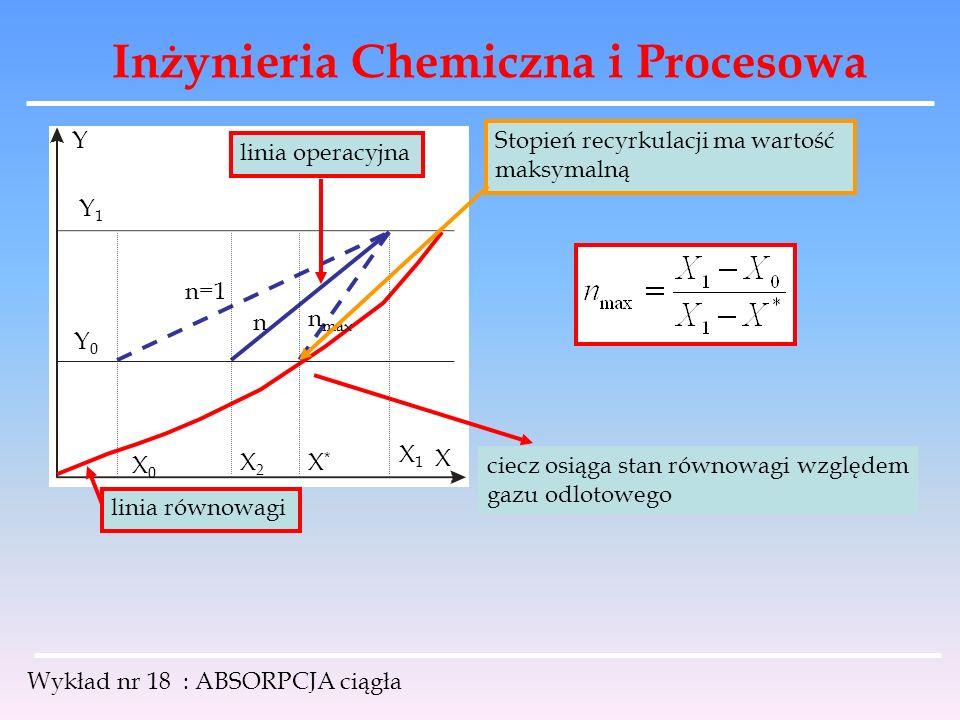 Inżynieria Chemiczna i Procesowa Wykład nr 18 : ABSORPCJA ciągła X Y Y1Y1 Y0Y0 X0X0 X1X1 linia równowagi linia operacyjna n=1 n n max X2X2 X*X* Stopie