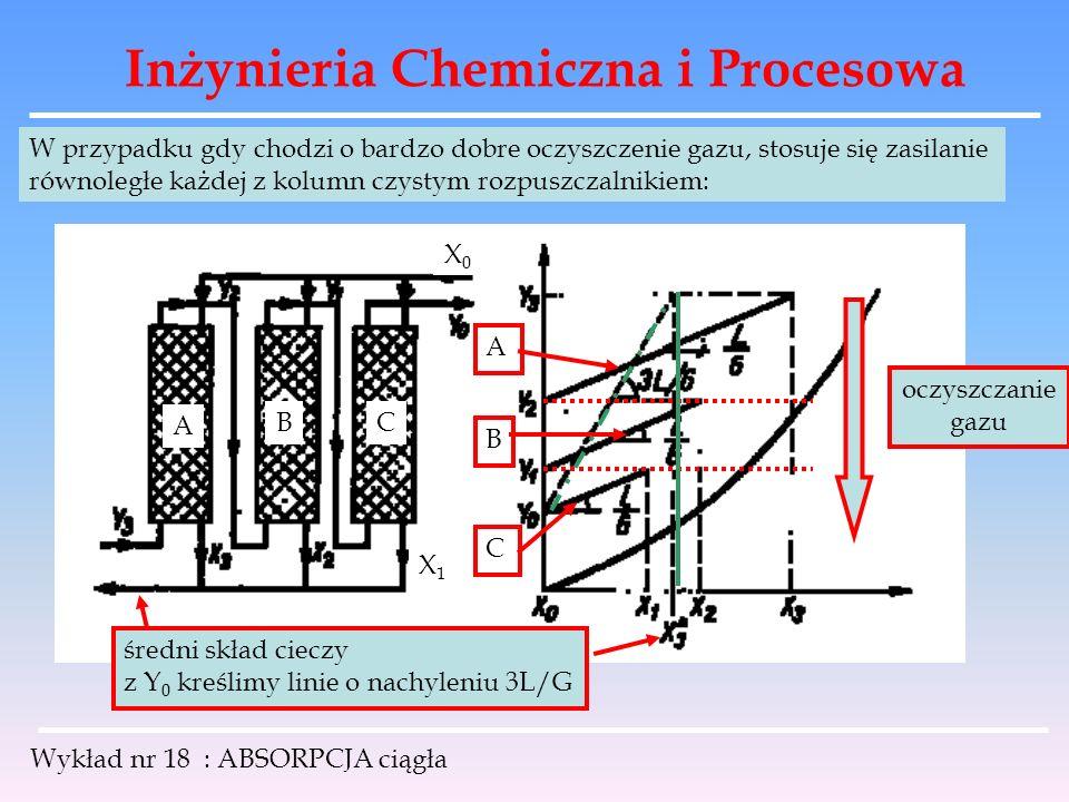 Inżynieria Chemiczna i Procesowa Wykład nr 18 : ABSORPCJA ciągła W przypadku gdy chodzi o bardzo dobre oczyszczenie gazu, stosuje się zasilanie równol