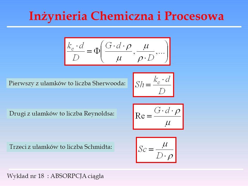 Inżynieria Chemiczna i Procesowa Wykład nr 18 : ABSORPCJA ciągła Pierwszy z ułamków to liczba Sherwooda: Drugi z ułamków to liczba Reynoldsa: Trzeci z