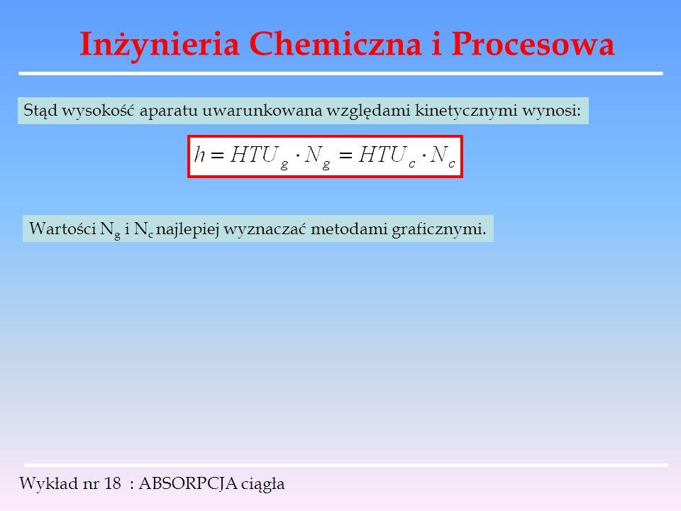 Inżynieria Chemiczna i Procesowa Wykład nr 18 : ABSORPCJA ciągła Stąd wysokość aparatu uwarunkowana względami kinetycznymi wynosi: Wartości N g i N c