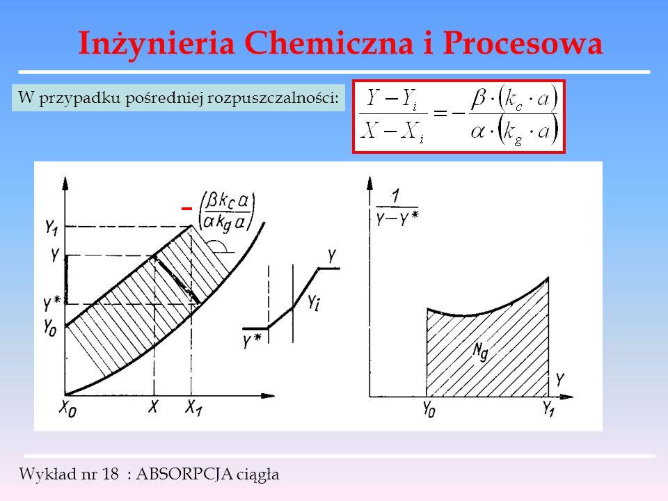 Inżynieria Chemiczna i Procesowa Wykład nr 18 : ABSORPCJA ciągła W przypadku pośredniej rozpuszczalności: