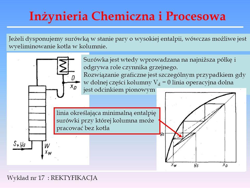 Inżynieria Chemiczna i Procesowa Wykład nr 17 : REKTYFIKACJA Jeżeli dysponujemy surówką w stanie pary o wysokiej entalpii, wówczas możliwe jest wyelim