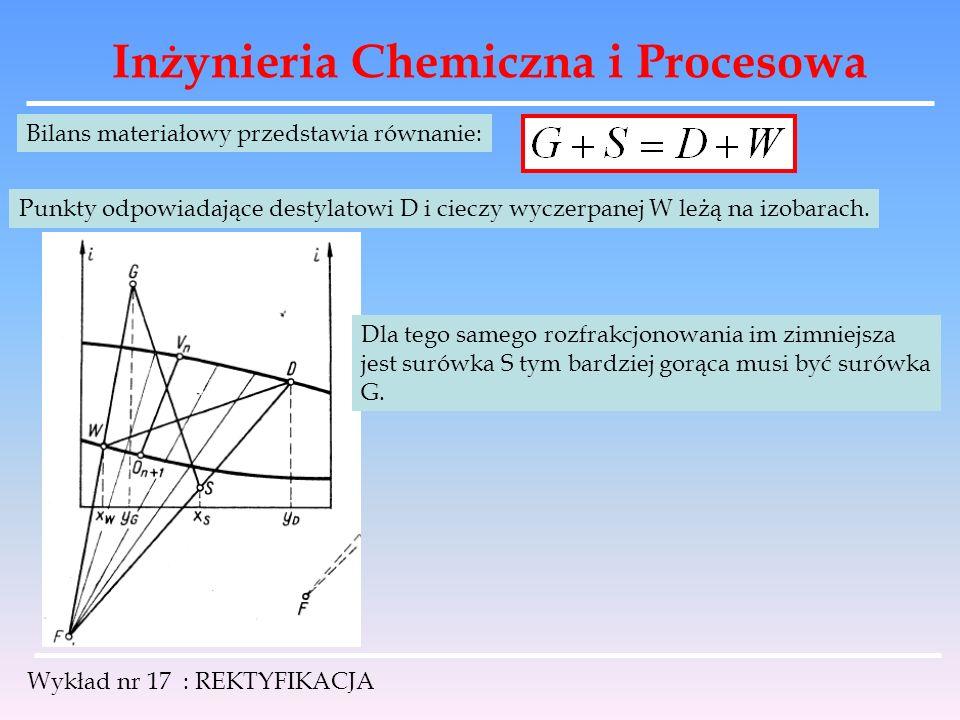 Inżynieria Chemiczna i Procesowa Wykład nr 17 : REKTYFIKACJA Bilans materiałowy przedstawia równanie: Punkty odpowiadające destylatowi D i cieczy wycz