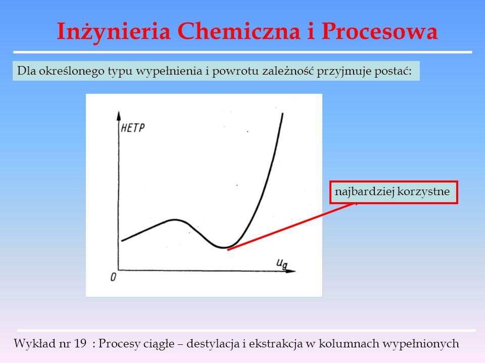 Inżynieria Chemiczna i Procesowa Wykład nr 19 : Procesy ciągłe – destylacja i ekstrakcja w kolumnach wypełnionych Dla określonego typu wypełnienia i p