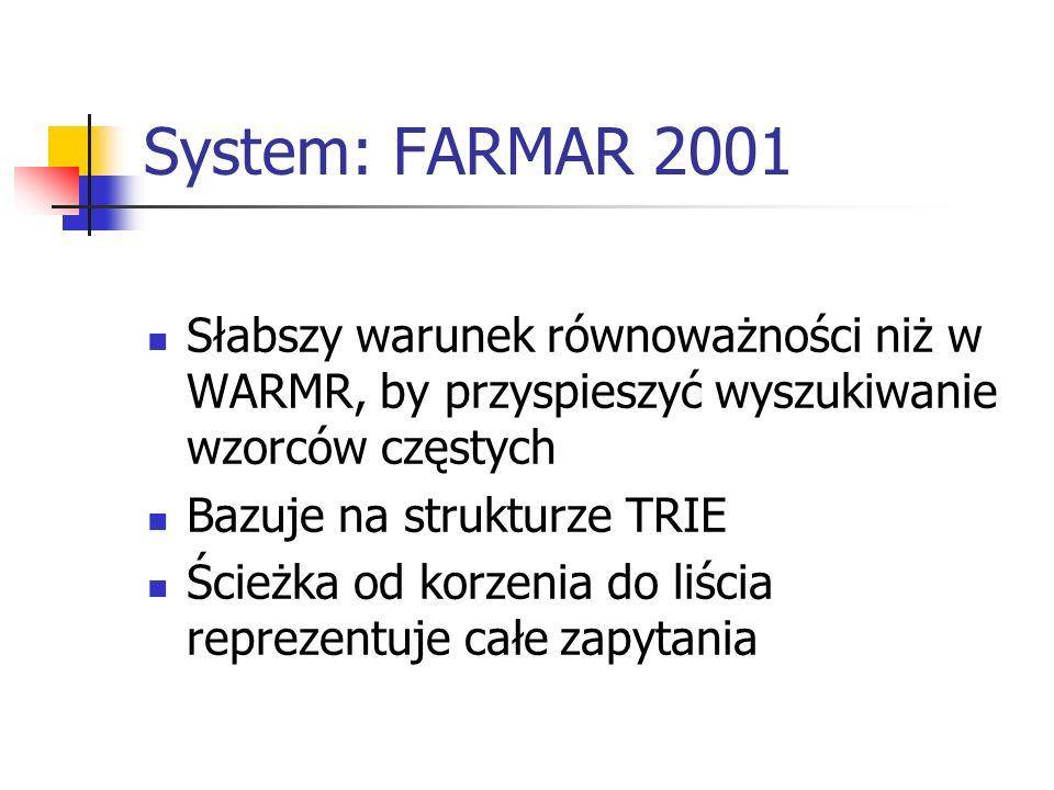 System: FARMAR 2001 Słabszy warunek równoważności niż w WARMR, by przyspieszyć wyszukiwanie wzorców częstych Bazuje na strukturze TRIE Ścieżka od korz