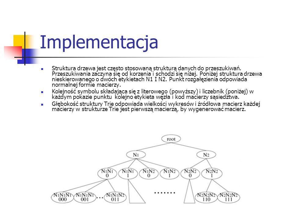 Implementacja Struktura drzewa jest często stosowaną strukturą danych do przeszukiwań. Przeszukiwania zaczyna się od korzenia i schodzi się niżej. Pon