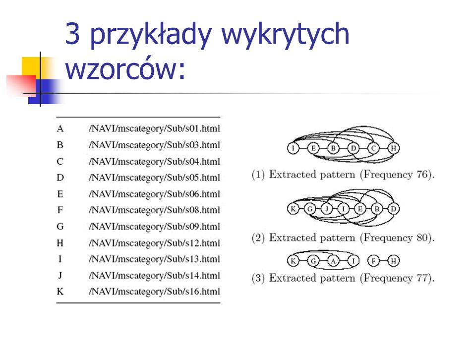 3 przykłady wykrytych wzorców:
