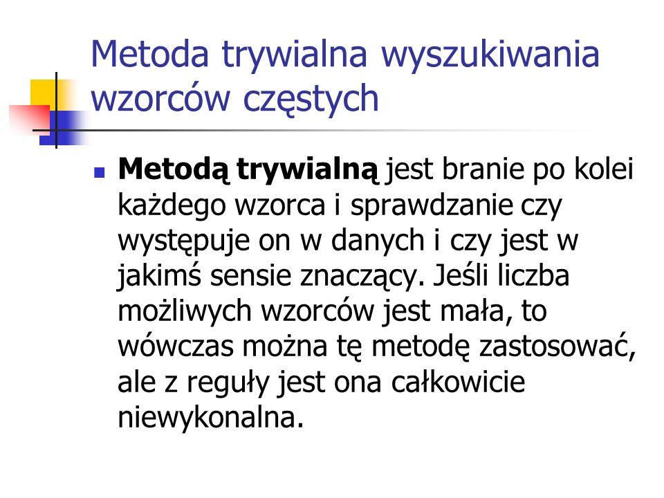 Metoda trywialna wyszukiwania wzorców częstych Metodą trywialną jest branie po kolei każdego wzorca i sprawdzanie czy występuje on w danych i czy jest