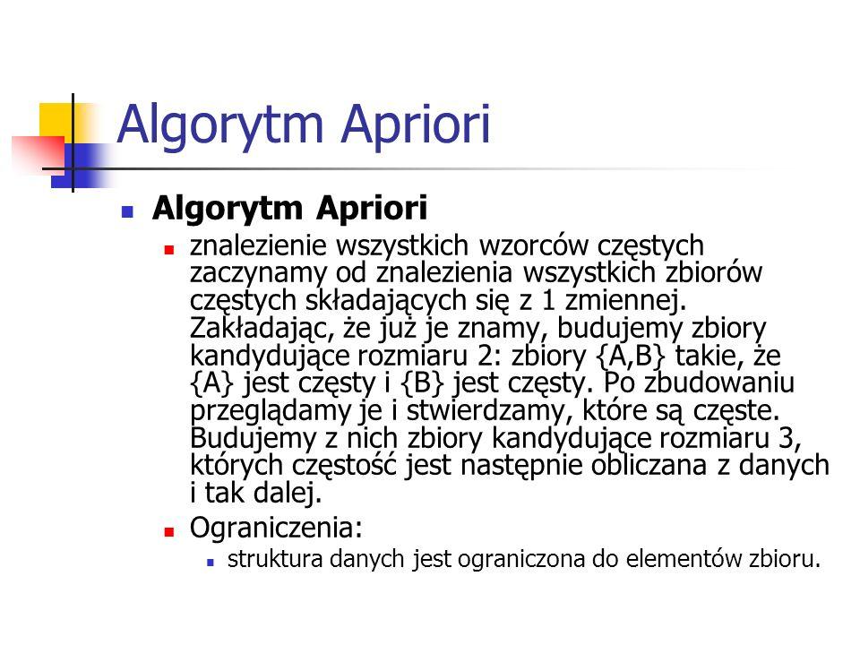 Algorytm Apriori znalezienie wszystkich wzorców częstych zaczynamy od znalezienia wszystkich zbiorów częstych składających się z 1 zmiennej. Zakładają
