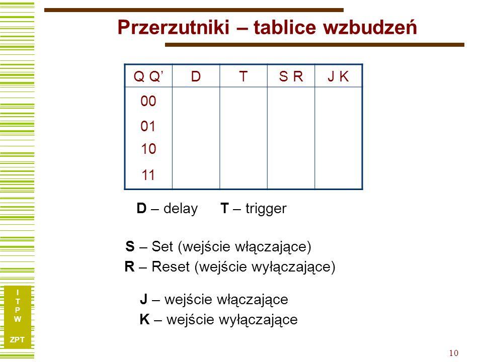 I T P W ZPT 9 Przerzutniki – tablice przejść DQDQ 01 001 101 Q = D TQTQ 01 001 110 SR Q 00011110 000–1 110–1 JK Q 00011110 00011 11001 Równanie charak