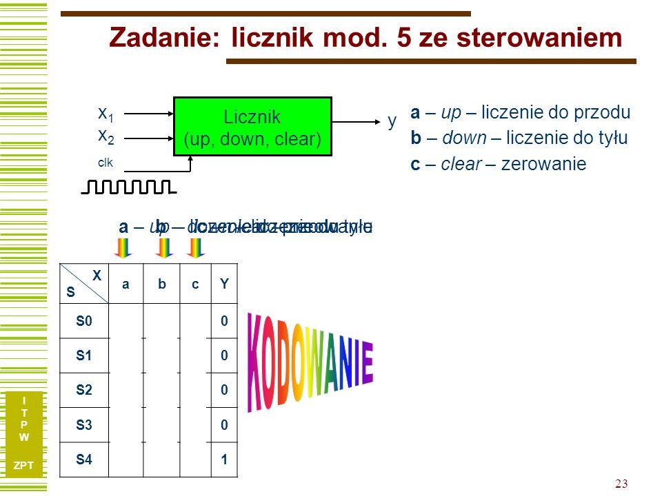 I T P W ZPT 22 Schemat logiczny detektora (JK) CLK Y Y – jak poprzednio x