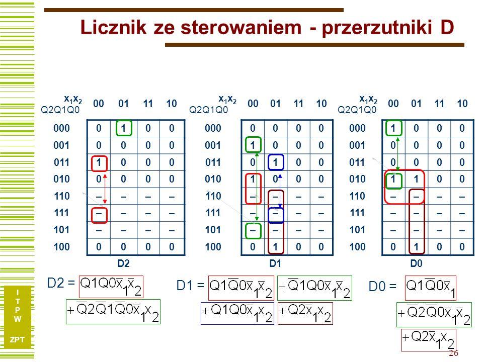 I T P W ZPT 25 x 1 x 2 Q2Q1Q0 00011110 x 1 x 2 Q2Q1Q0 00011110 x 1 x 2 Q2Q1Q0 00011110 0000100 0000 1000 0010000 1000 0000 0111000 0100 0000 0100000 1