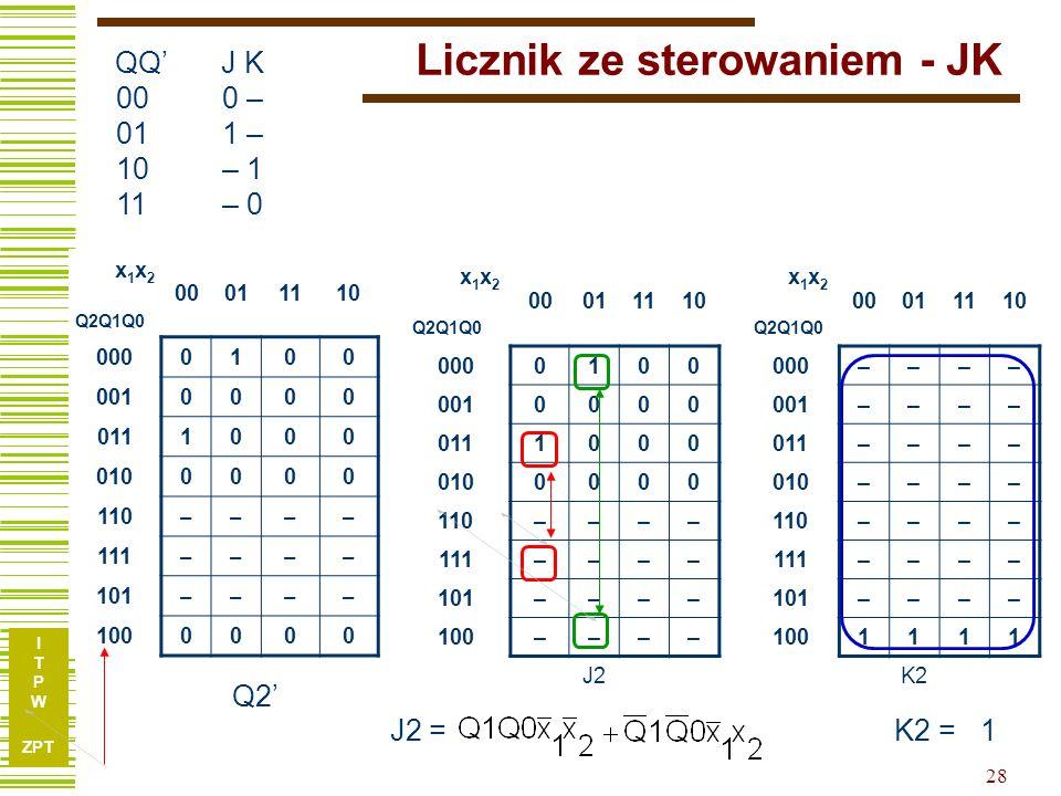 I T P W ZPT 27 Licznik ze sterowaniem - przerzutniki JK