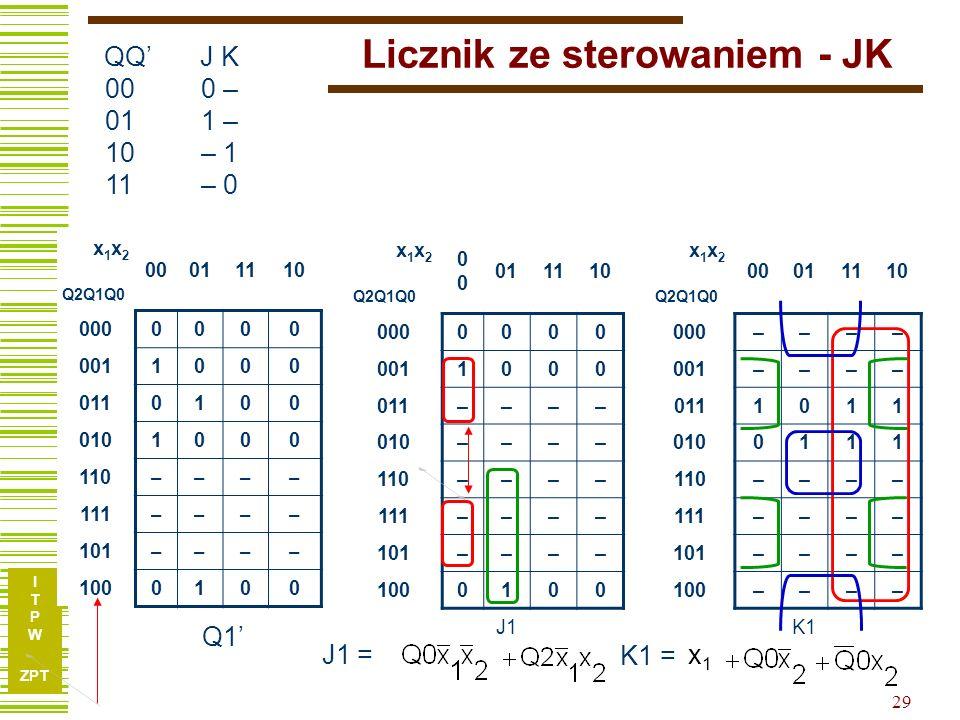 I T P W ZPT 28 Licznik ze sterowaniem - JK x 1 x 2 Q2Q1Q0 00011110 x 1 x 2 Q2Q1Q0 00011110 0000100 –––– 0010000 –––– 0111000 –––– 0100000 –––– 110––––