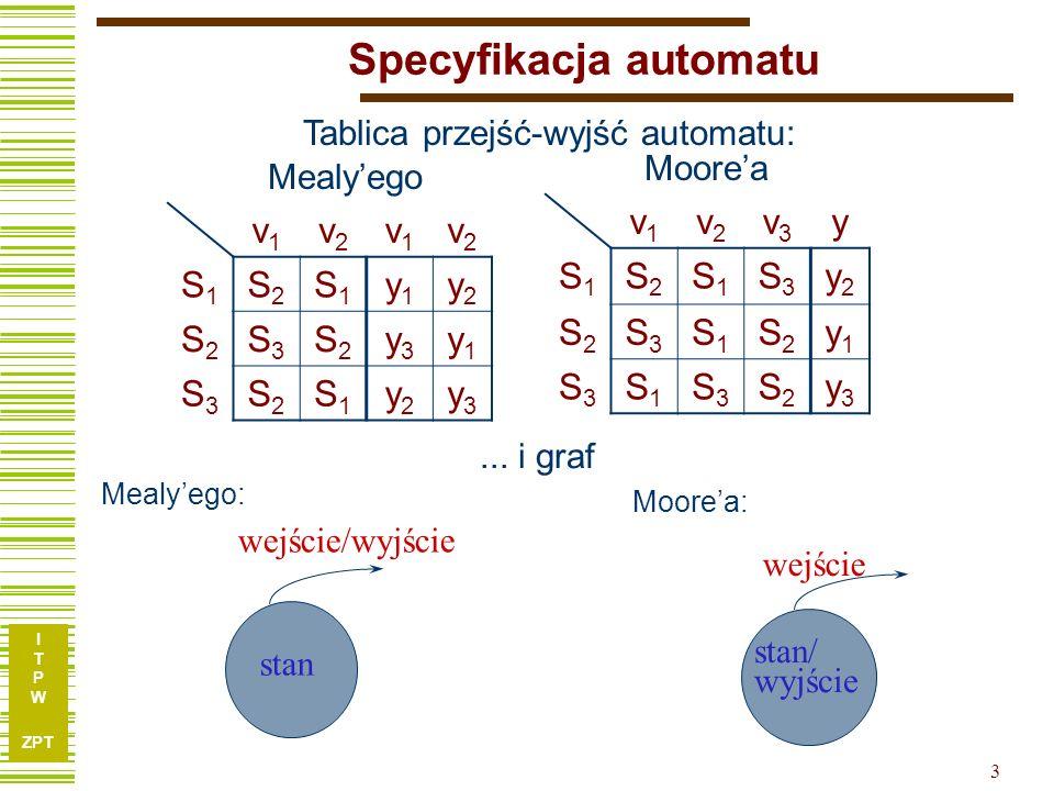 I T P W ZPT 33 Specyfikacja automatu Nie wnikając w szczegóły takiego zapisu (będą one omawiane na innych wykładach) trzeba podkreślić, że jest to wierne odwzorowanie tablicy przejść wyjść automatu.