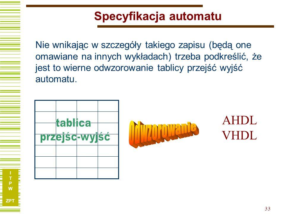 I T P W ZPT 32 Nie martwmy się... AHDL lub VHDL…dalej automatycznie …aż do zaprogramowania jedyną czynnością użytkownika jest...