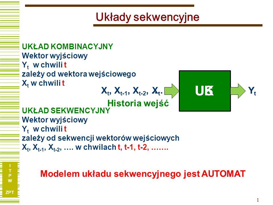 I T P W ZPT 2 Układy sekwencyjne - pojęcie automatu Automat a) zbioru liter wejściowych V (X) b) zbioru stanów wewnętrznych S, c) funkcji przejść (ozn.