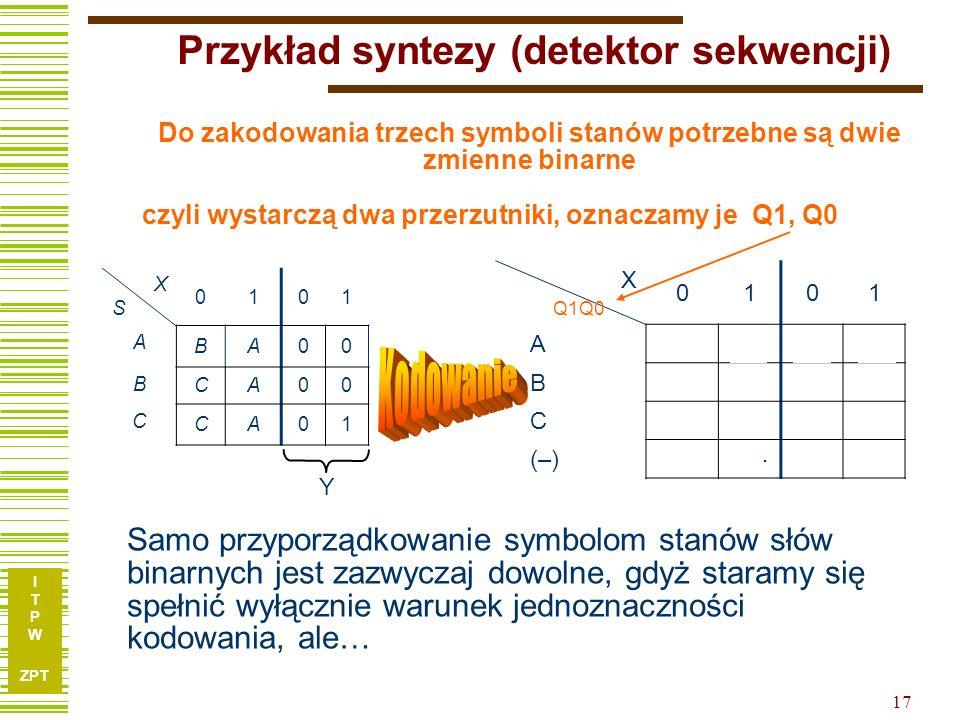 I T P W ZPT 17 Przykład syntezy (detektor sekwencji) X S 0101 A BA00 B CA00 C CA01 X Q1Q0 0101 A 00010000 B 01110000 C 11110001 (–) 10– –– Y Do zakodo