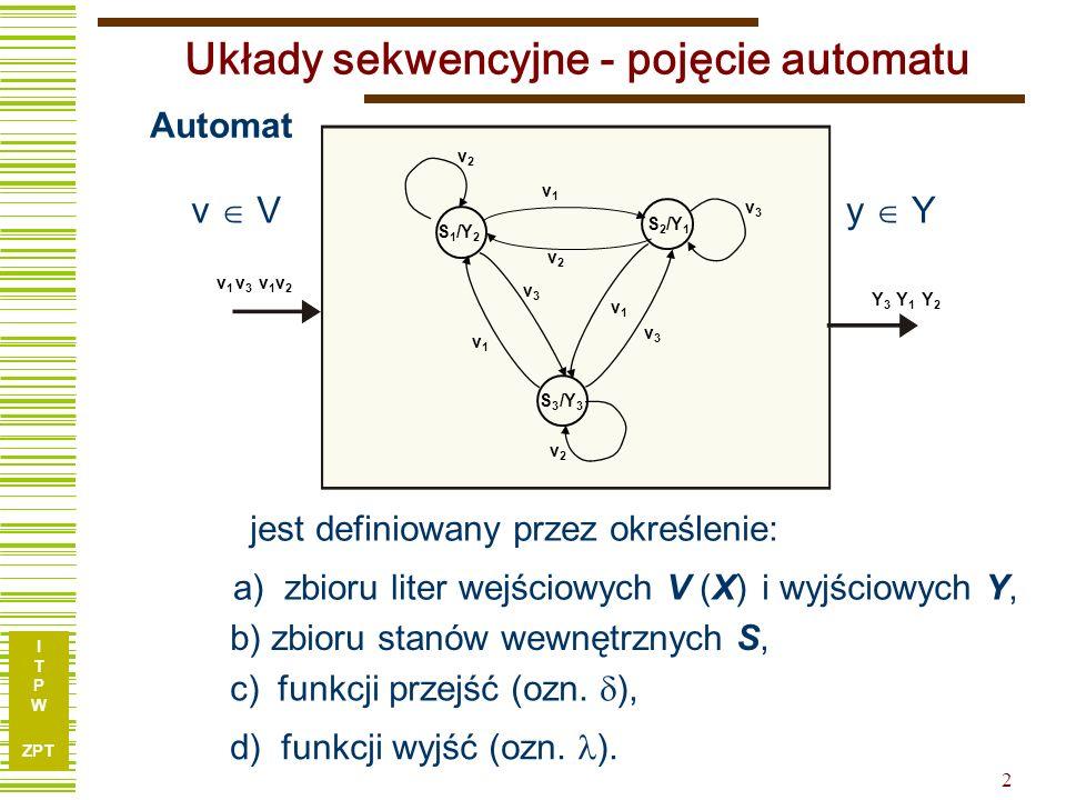 I T P W ZPT 2 Układy sekwencyjne - pojęcie automatu Automat a) zbioru liter wejściowych V (X) b) zbioru stanów wewnętrznych S, c) funkcji przejść (ozn