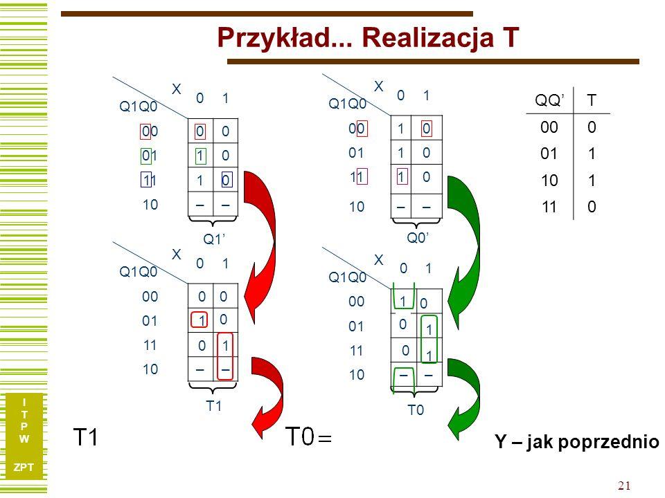 I T P W ZPT 21 Przykład... Realizacja T X Q1Q0 01 00 00 01 10 11 10 10 –– X Q1Q0 01 0010 0110 1110 10–– QQT 000 011 101 110 X Q1Q0 01 00 01 11 10 –– X