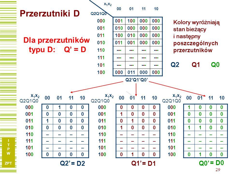 I T P W ZPT 29 x 1 x 2 Q2Q1Q0 00011110 x 1 x 2 Q2Q1Q0 00011110 x 1 x 2 Q2Q1Q0 00011110 000000010000000000000000001000 001001000000100110000010010000 0