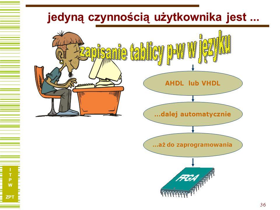 I T P W ZPT 36 Nie martwmy się... AHDL lub VHDL…dalej automatycznie …aż do zaprogramowania jedyną czynnością użytkownika jest...