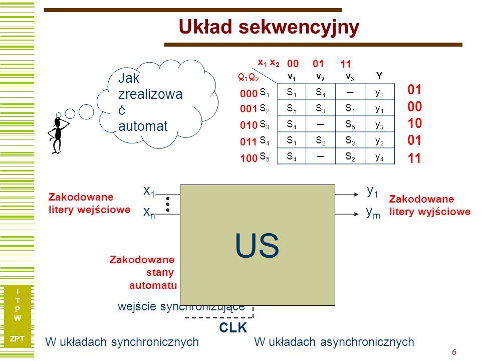 I T P W ZPT 17 Przykład syntezy (detektor sekwencji) X S 0101 A BA00 B CA00 C CA01 X Q1Q0 0101 A 00010000 B 01110000 C 11110001 (–) 10– –– Y Do zakodowania trzech symboli stanów potrzebne są dwie zmienne binarne Samo przyporządkowanie symbolom stanów słów binarnych jest zazwyczaj dowolne, gdyż staramy się spełnić wyłącznie warunek jednoznaczności kodowania, ale… czyli wystarczą dwa przerzutniki, oznaczamy je Q1, Q0