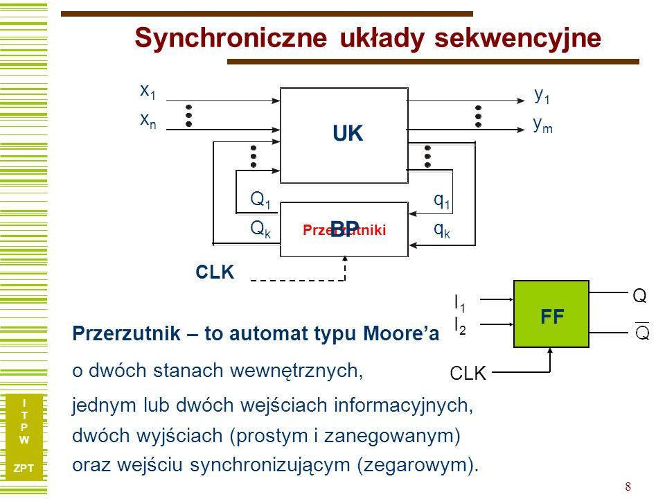 I T P W ZPT 8 x1xnx1xn y1ymy1ym Q1QkQ1Qk q1qkq1qk Synchroniczne układy sekwencyjne UK Przerzutniki CLK BP FF I1I1 I2I2 Q CLK Przerzutnik – to automat