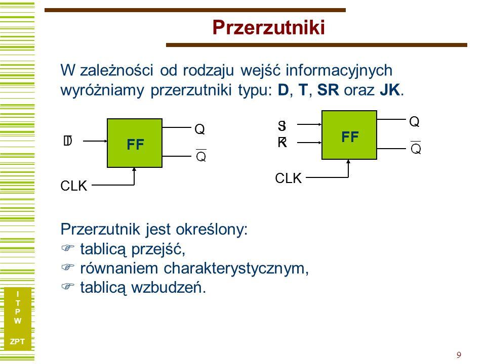 I T P W ZPT 10 Przerzutniki – tablice przejść DQDQ 01 001 101 Q = D TQTQ 01 001 110 SR Q 00011110 000–1 110–1 JK Q 00011110 00011 11001 Równanie charakterystyczne: Q = f(I 1,I 2,Q)