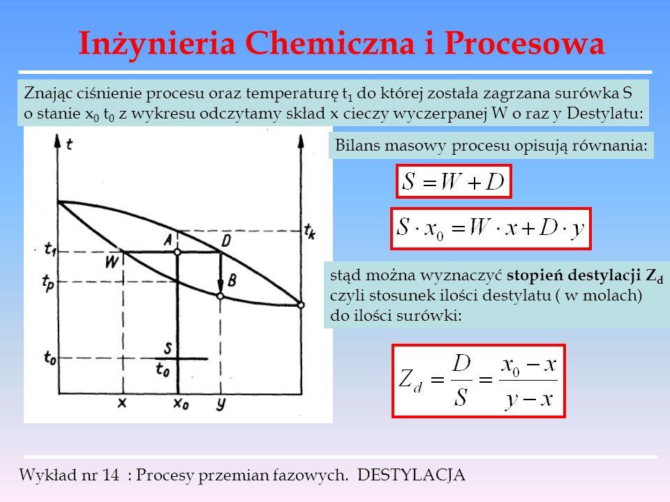 Inżynieria Chemiczna i Procesowa Wykład nr 14 : Procesy przemian fazowych. DESTYLACJA Znając ciśnienie procesu oraz temperaturę t 1 do której została