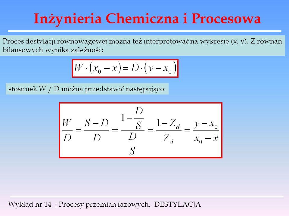 Inżynieria Chemiczna i Procesowa Wykład nr 14 : Procesy przemian fazowych. DESTYLACJA Proces destylacji równowagowej można też interpretować na wykres
