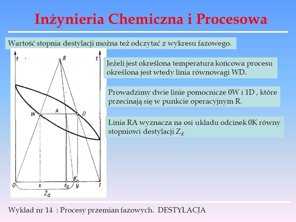 Inżynieria Chemiczna i Procesowa Wykład nr 14 : Procesy przemian fazowych. DESTYLACJA Wartość stopnia destylacji można też odczytać z wykresu fazowego